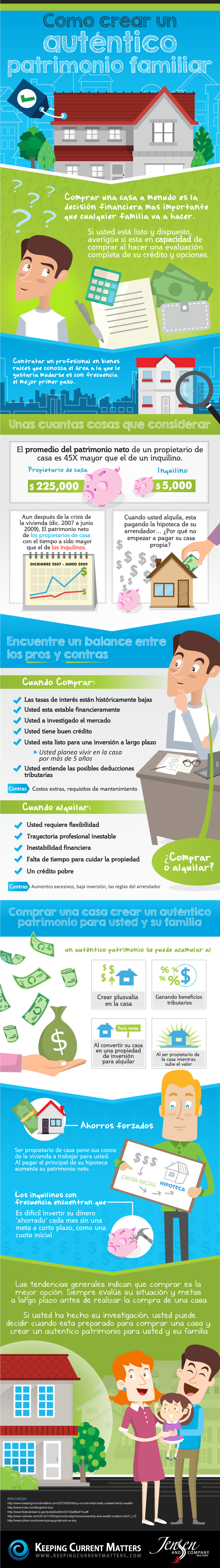 How-to-Create-Real-Family-Wealth-Infographic-Spanish-Version