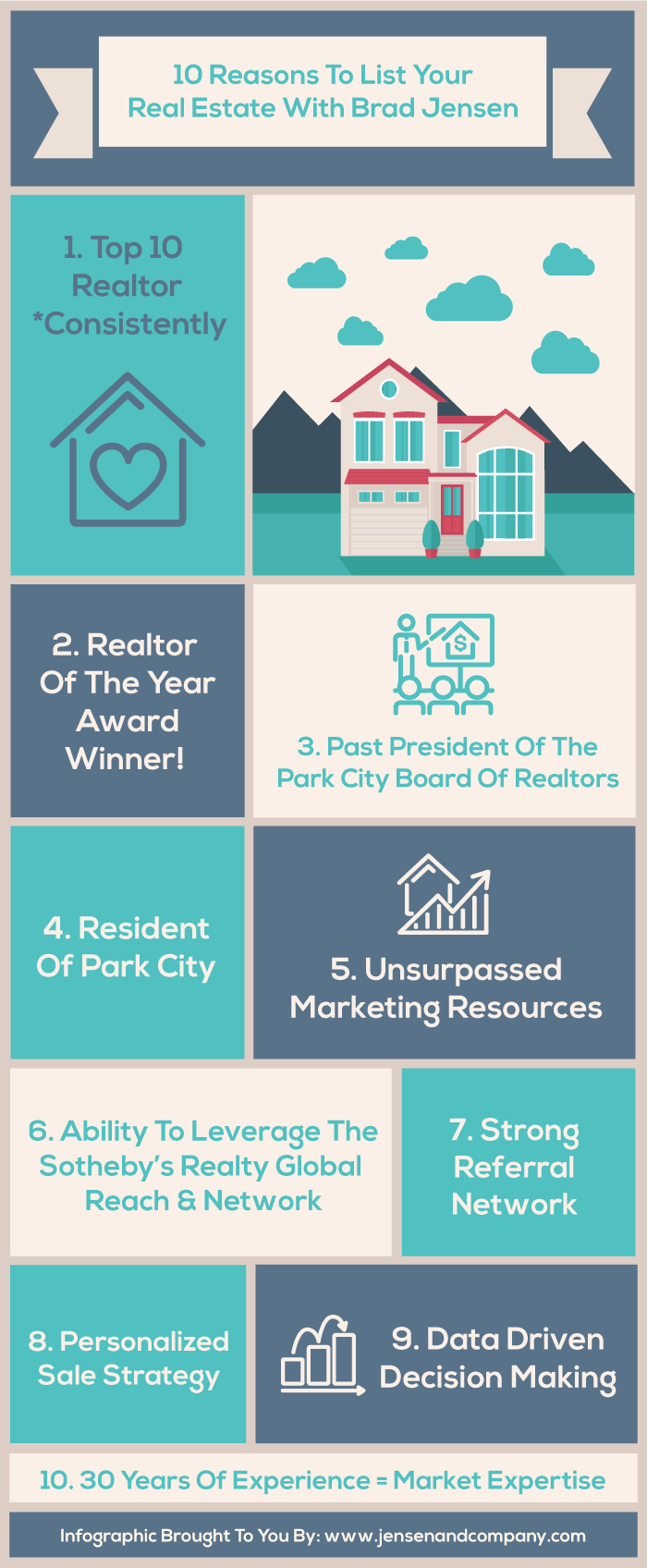 10-Reason-To-List-Your-Real-Estate-With-Brad-Jensen