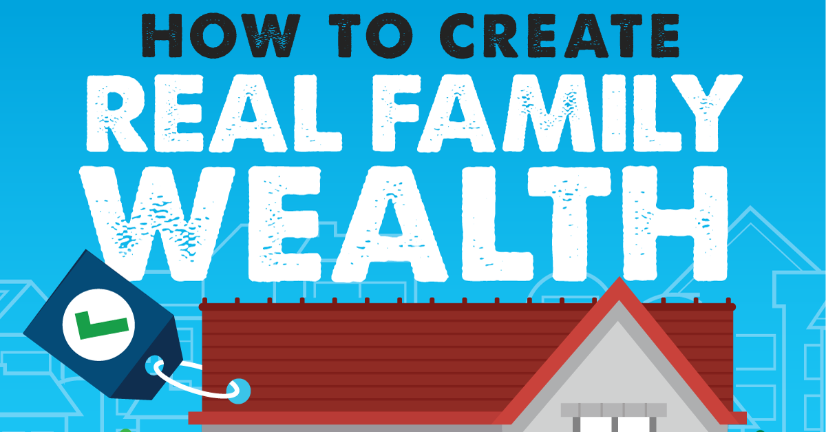 How-to-Create-Real-Family-Wealth-Infographic-Header